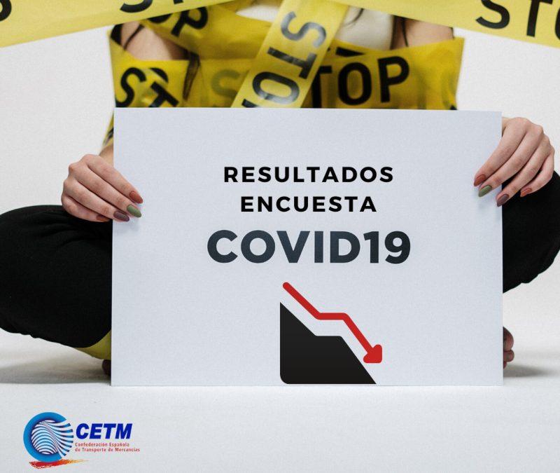 Encuesta CETM