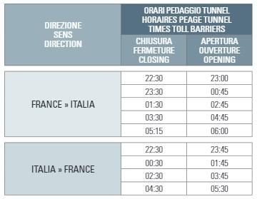 Tráfico alternativo Mont Blanc