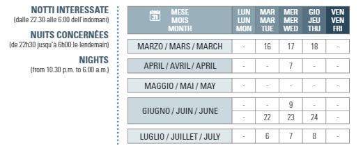 Calendario cierre Túnel