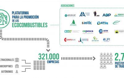 Nace la Plataforma para la Promoción de los Ecocombustibles